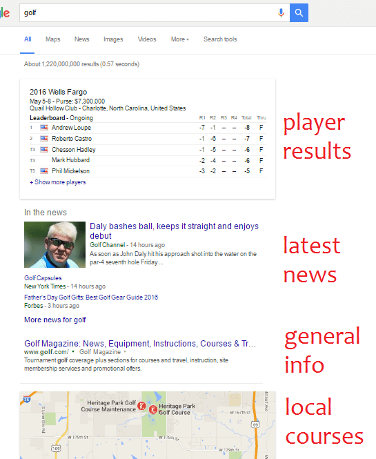 query deserves freshness SERP example