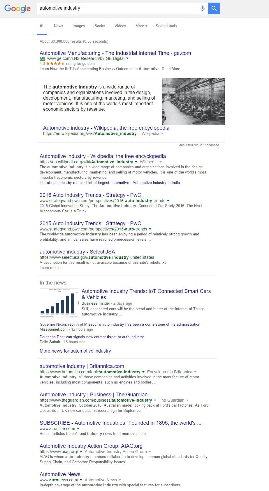 automotive industry SERP