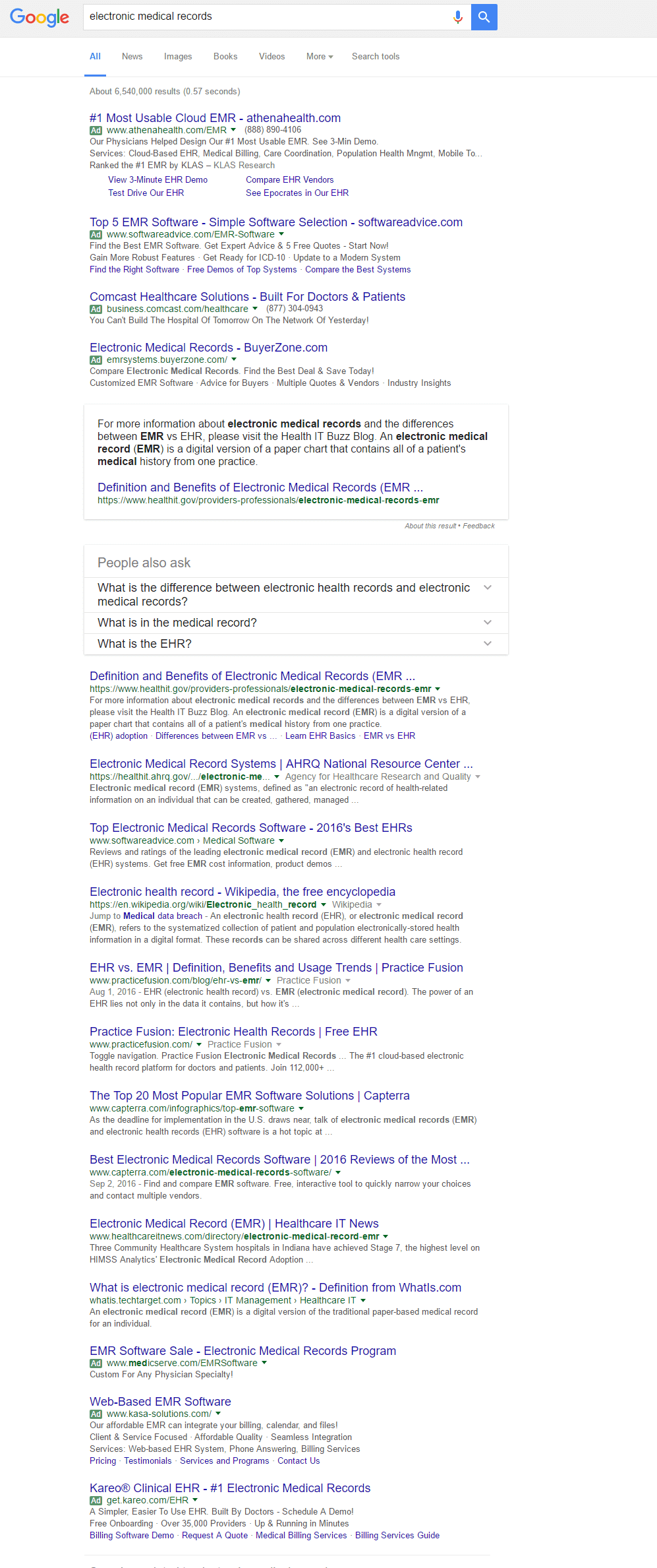 electronic medical records SERP