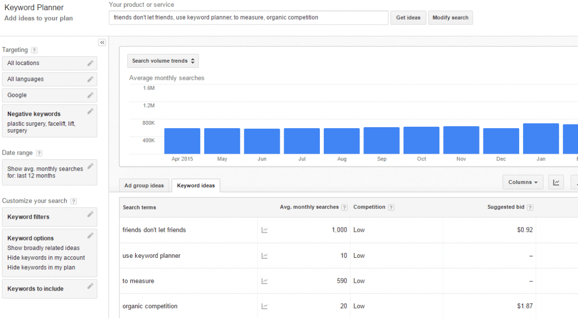 friends don't let friends use Keyword Planner for SEO competition