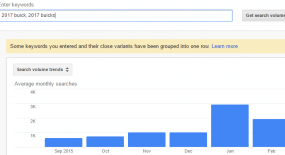 The Dark(er) Side of Google Keyword Grouping
