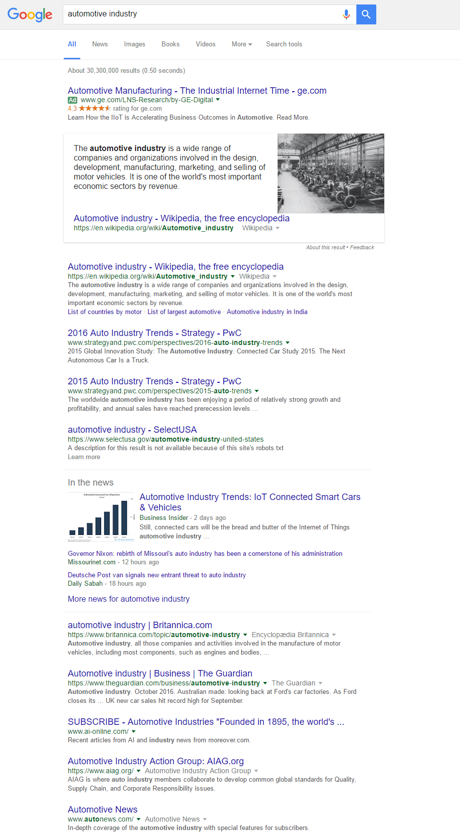 automotive industry SERP