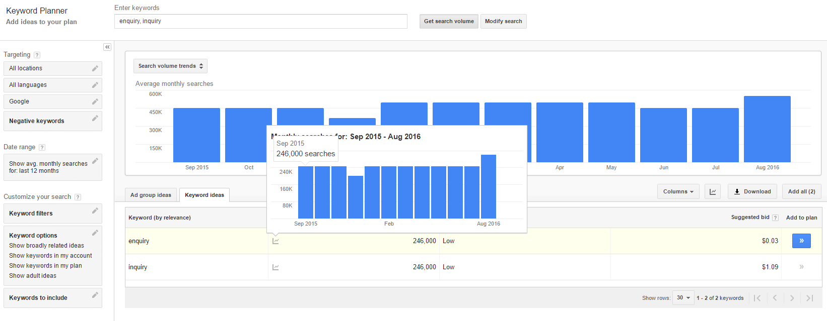 enquiry average volumes screenshot